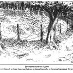Logor Jadovno-crtež