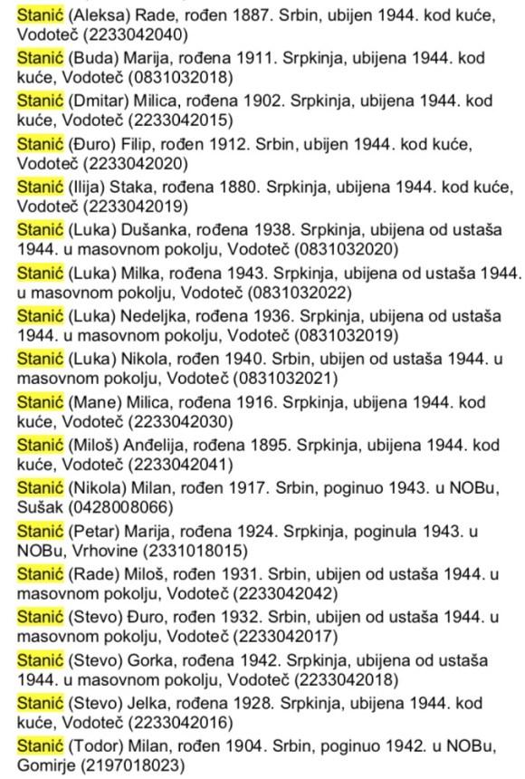 Хрватска-општина Оточац – Водотеч-Станићи страдали 18