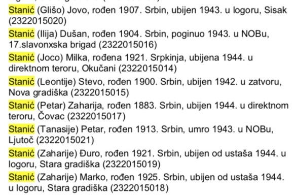 Хрватска-општина Нова Градишка -Човац-Станићи страдали 8