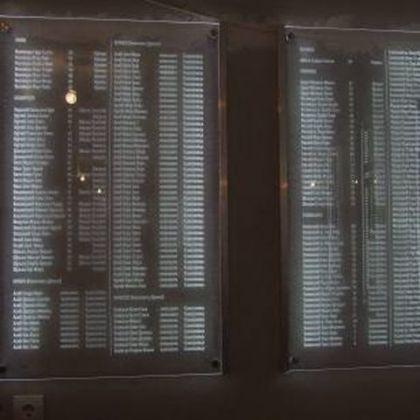 Spiskovi sa imenima stradalih u Kapeli i spomen-kosturnici u Livnu