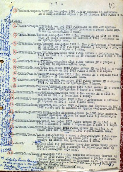 Spisak streljanih OZN-e Leće (AS, BIA)