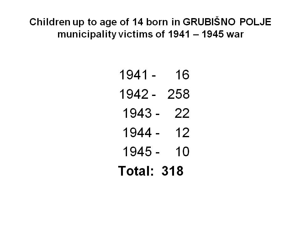 VICTIMS OF 1941-1945 WAR FROM GRUBIŠNO POLJE MUNICIPALITY by Jovan Mirković