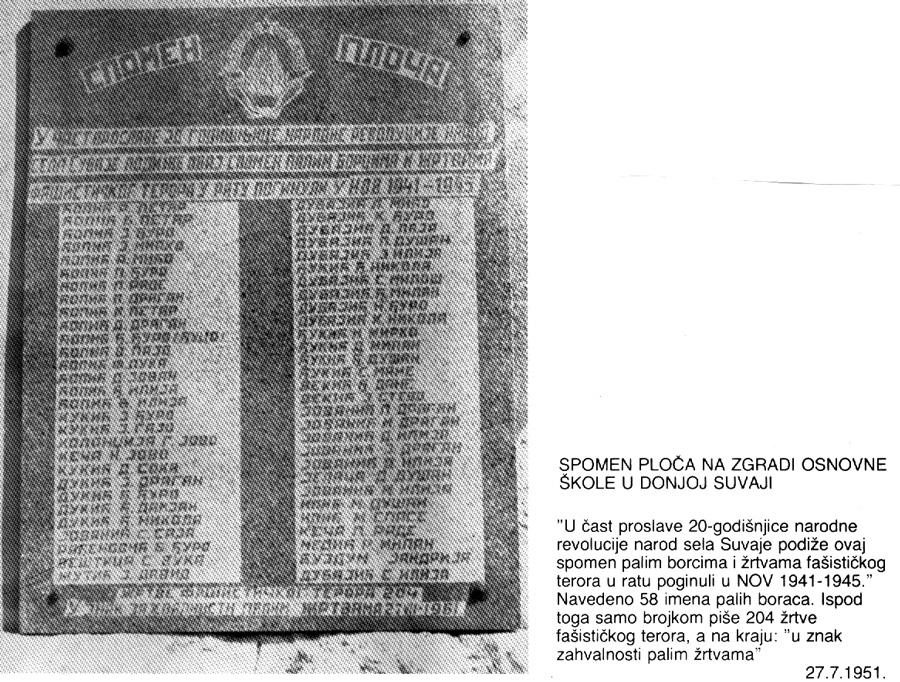 O načinu na koji su obilježavana stratišta i na koji je formirano sjećanje dosta govori i spomen-polča na osnovnoj školi u Suvaji