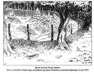 Crtež ostataka logora Jadovno (Kosta J. Popović iz Novog Sada, sin ubijenog dr Jovana Popovića iz Sremskih Karlovaca, 26. jul 1947). Slika preuzeta iz knjige Kompleks ustaških logora Jadovno 1941. autora dr Đure Zatezala
