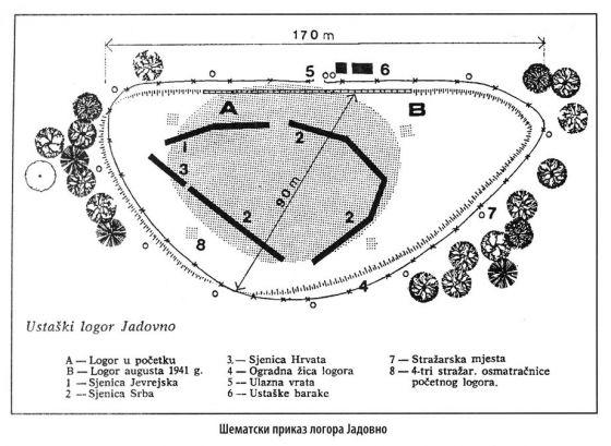 Šematski prikaz logora Jadovno. Slika preuzeta iz knjige Kompleks ustaških logora Jadovno 1941. autora dr Đure Zatezala