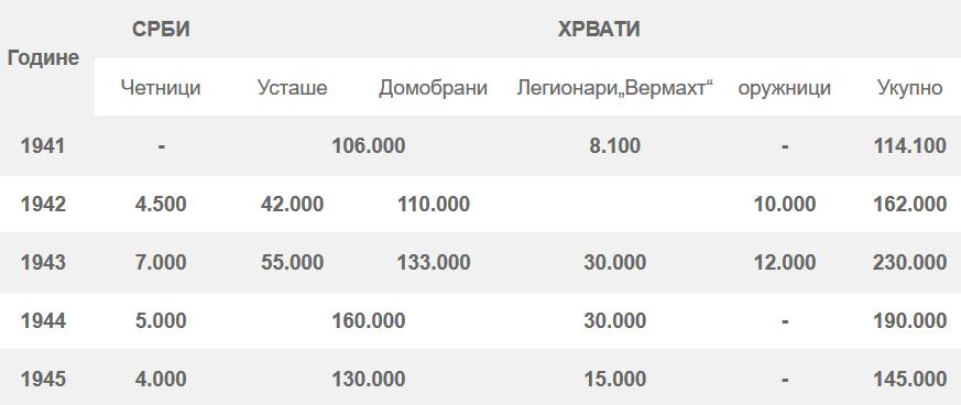 Tabela_1
