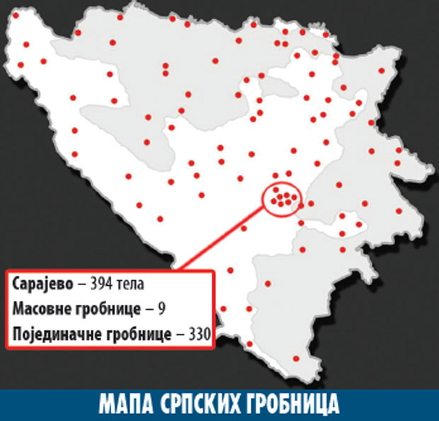 MAPA SRPSKIH GROBNICA