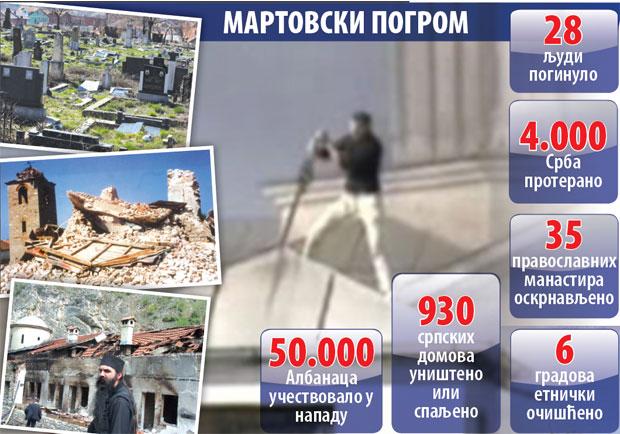 Martovski_pogrom