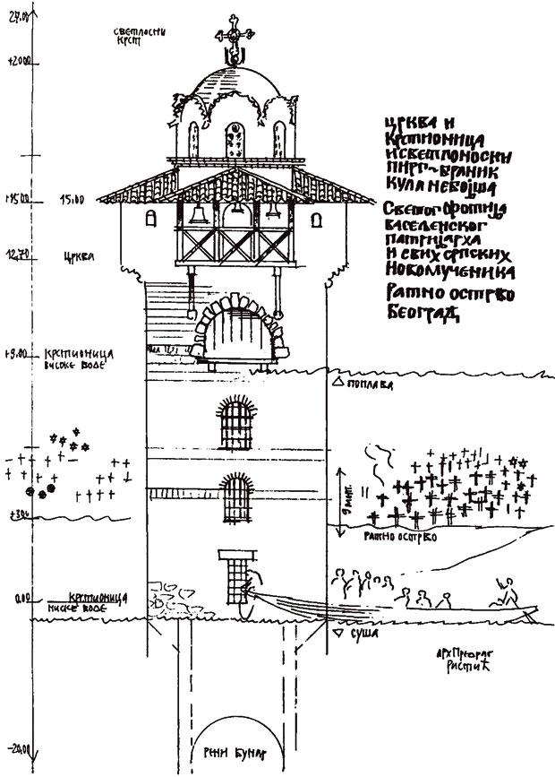 Čuveni arhitekta još 90-ih da se hramom obeleži kosturnica na velikom Ratnom ostrvu