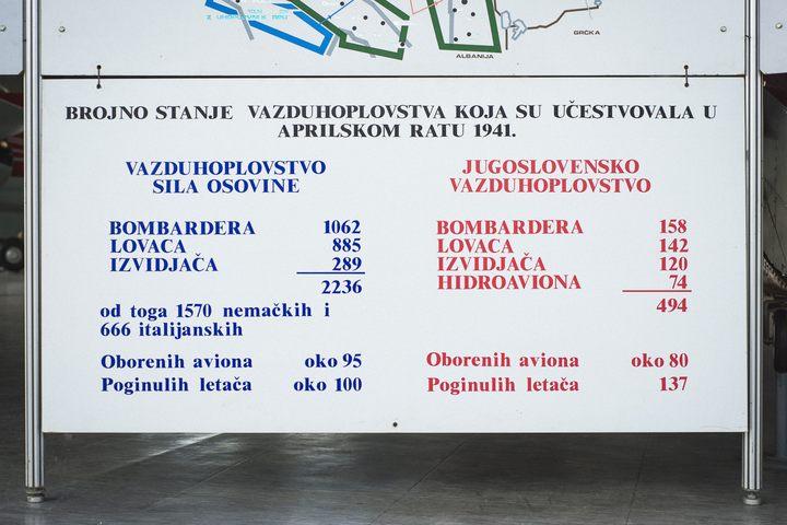 Foto: Neda Mojsilović, Tango Six