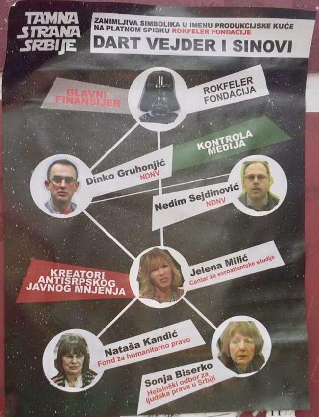"""Plakat koji se pojavio u junu ove godine i koji je tretiran u srpskim medijima kao """"govor mržnje"""", a da se niko nije osvrnuo na govor mržnje kojim se Gruhonjić i Sejdinović godinama nekažnjeno služe (foto: https://rs.n1info.com/Picture/124228/jpeg/plakat.jpg / NDNV / Kristina Molnar)"""