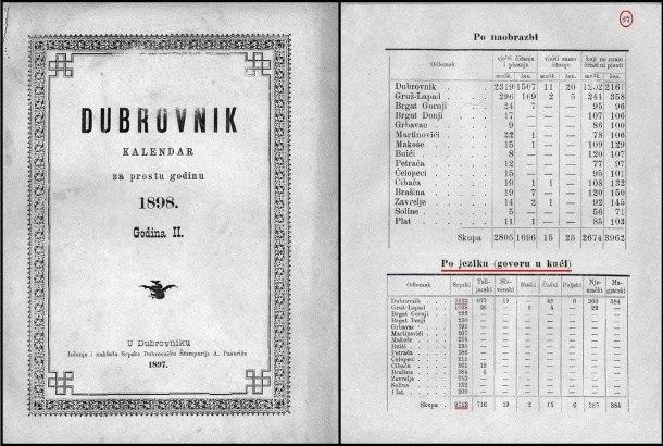 Dubrovnik, kalendar 1898.
