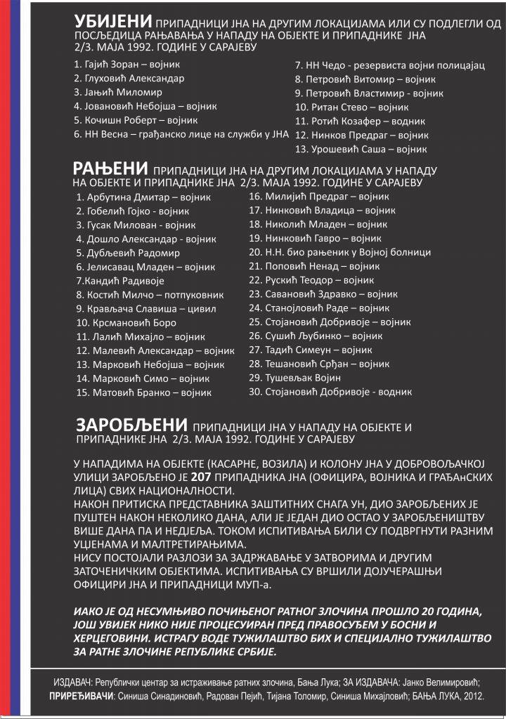 Materijal republičkog centra za istraživanje ratnih zločina iz Banjaluke - 2012. godina