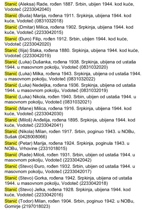 Hrvatska-opština Otočac – Vodoteč-Stanići stradali 18