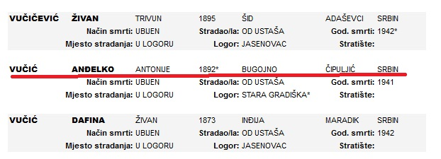 Izvor: Internet sajt Javne ustanove spomen područja Jasenovac